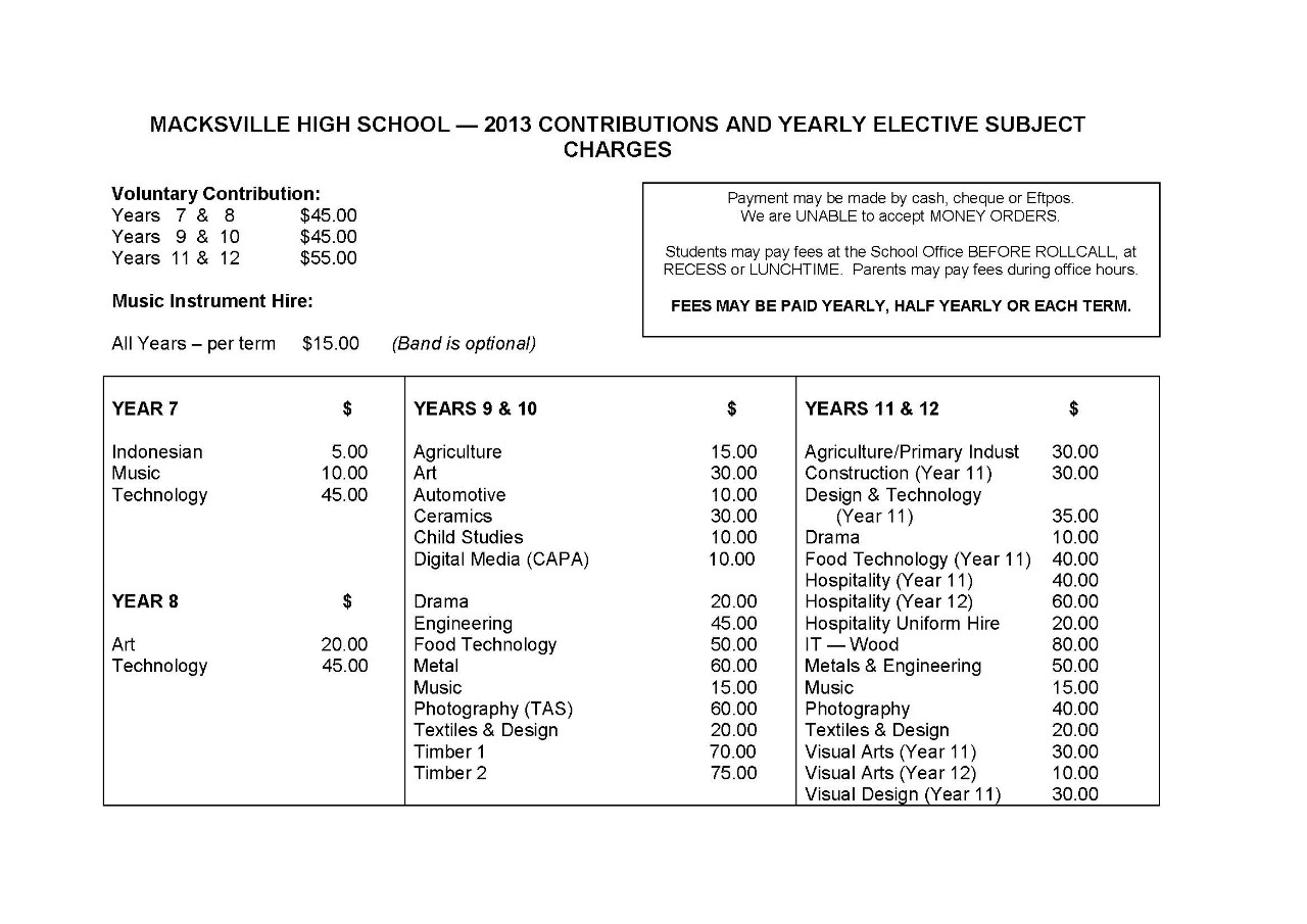 Change in School Fees - Macksville High School